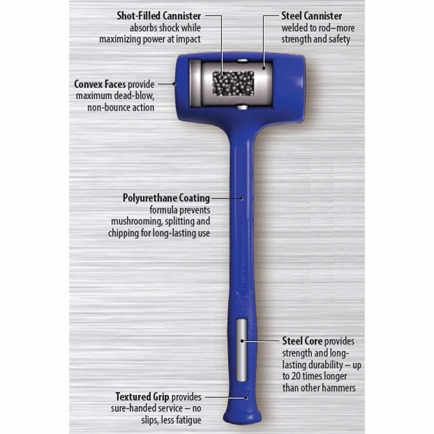 Bh 63 Bm2 Dead Blow Bossing Mallet Non Marking Mallet Baileigh Industrial This dead blow hammer can be used for automative, wood working or around the house. 36oz dead blow bossing mallet bh 63 bm2